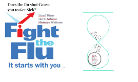 Copy of Does the flu shot actually Prevent you from getting the Flu?