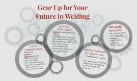 Have a Future in Welding