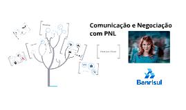Comunicação e Negociação com PNL