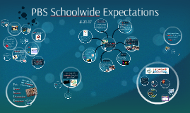 PBS Schoolwide Expectations 8-21-17