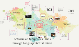 Activism on indigenous Lands tHROUGH language Revitalization
