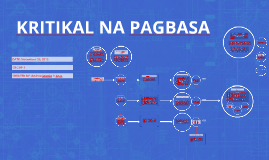 Copy of KRITIKAL NA PAGBASA