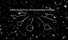 Additive Manufacturing - 3D Printing Emerging Technologies