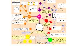 Algoritmos, Estructuras de Control y Modularización