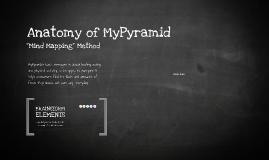 Anatomy of MyPyramid by Cristina Fusco on Prezi