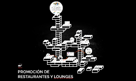 Restaurantes y Lounges