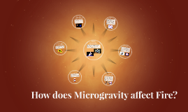 How does Microgravity affect Fire?