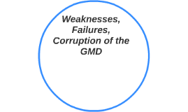 Weaknesses, Failures, Corruption of the GMD