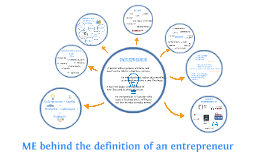 Copy of ENTREPRENEUR