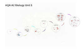 Biology - Unit 5