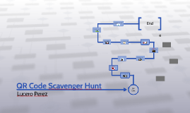 QR Code Scavenger Hunt