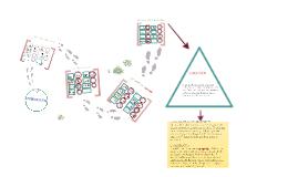 Copy of linea de tiempo- etica