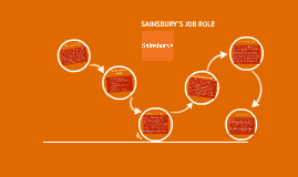 SAINSBURY'S JOB ROLE