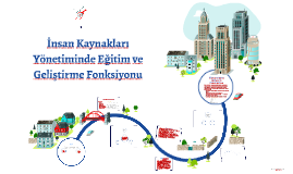 Copy of İnsan Kaynakları Yönetiminde Eğitim ve Geliştirme Fonksiyonu