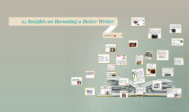 25 Insights on Becoming a Better Writer