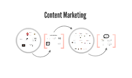 Content Marketing - så lyckas du i praktiken
