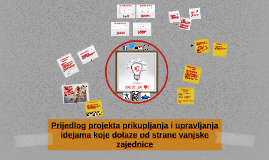 Vodeći se poslovnim modelom Podravke ; Otvorene inovacije st