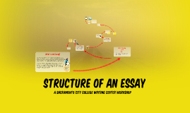 Back to Basics: Structure of an essay