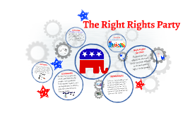 The Right Rights Party
