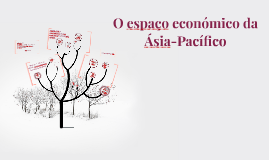 O espaço económico da Ásia-Pacífico