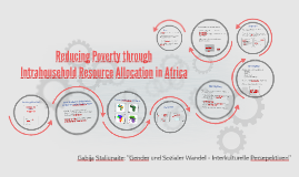 Intrahousehold Resource Allocation in Africa