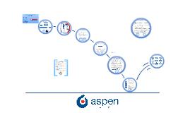 Proceso de Distribución ASPEN Labs
