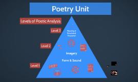 Poetry Unit - Grade 6
