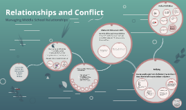 Relationships and Conflict