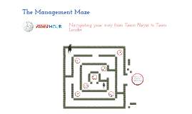 The Management Maze Part 1