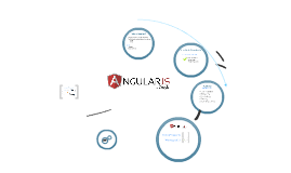 New AngularJS Presentation