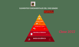 ELEMENTOS FUNDAMENTALES DEL 11MO GRADO