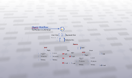 Copy of Workflow