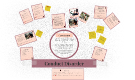 Coduct Disorder