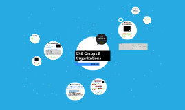 Ch6 Groups and Organizations