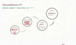 Harvard API