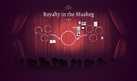 Royalty in the Muskeg