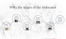 ww2 stages of the holocaust