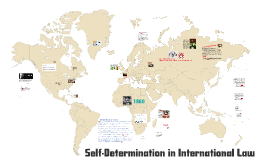 Self-Determination in International Law