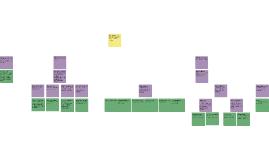Hialeah Argument Map