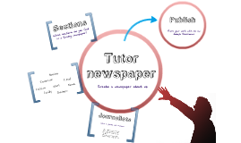 Tutor newspaper