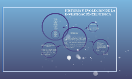 Copy of HISTORIA Y EVOLUCION DE LA INVESTIGACIÓNCIENTIFICA