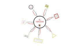 Copy of Mapa Conceptual El Vencedor - Cesar Vallejo