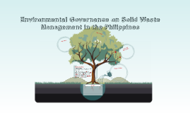 Environmental Governance on Solid Waste Management in the Ph