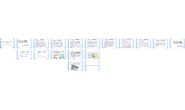 Automatizacion de Unidades de Informacion-UnidadI