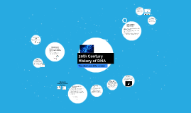 20th Centry History of DNA