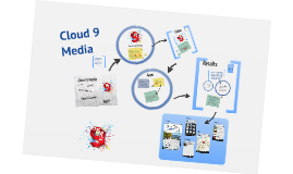 Cloud 9 Media