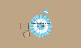 Copy of Semana de Mayo