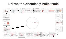 Eritrocitos, Anemias y Policitemia.