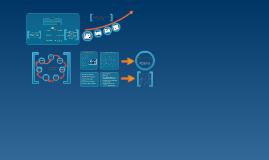 Copy of Fluxograma de Processos