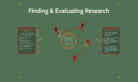 Finding & Evaluating Research